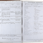 A Descriptive Register of Police Officers, from the West Mercia Police Collection.